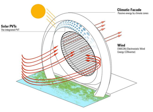 wind_energy_dutch_windwheel