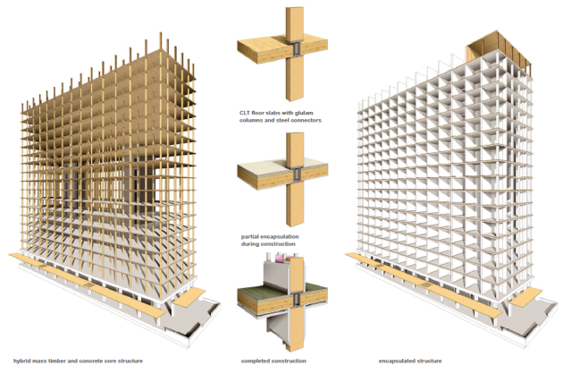 Image: Structural schematic - hybrid mass timber and concrete core structure. Courtesy of Acton Ostry Architects, Canadian Architect