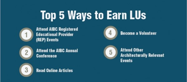 Top 5 Ways to Earn LUs